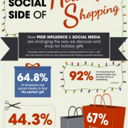 Holiday Shopping Infografik von Crowdtap