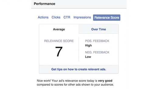 https://www.facebook.com/business/news/relevance-score