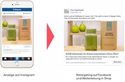 Unsere Strategie für Yoursuperfood